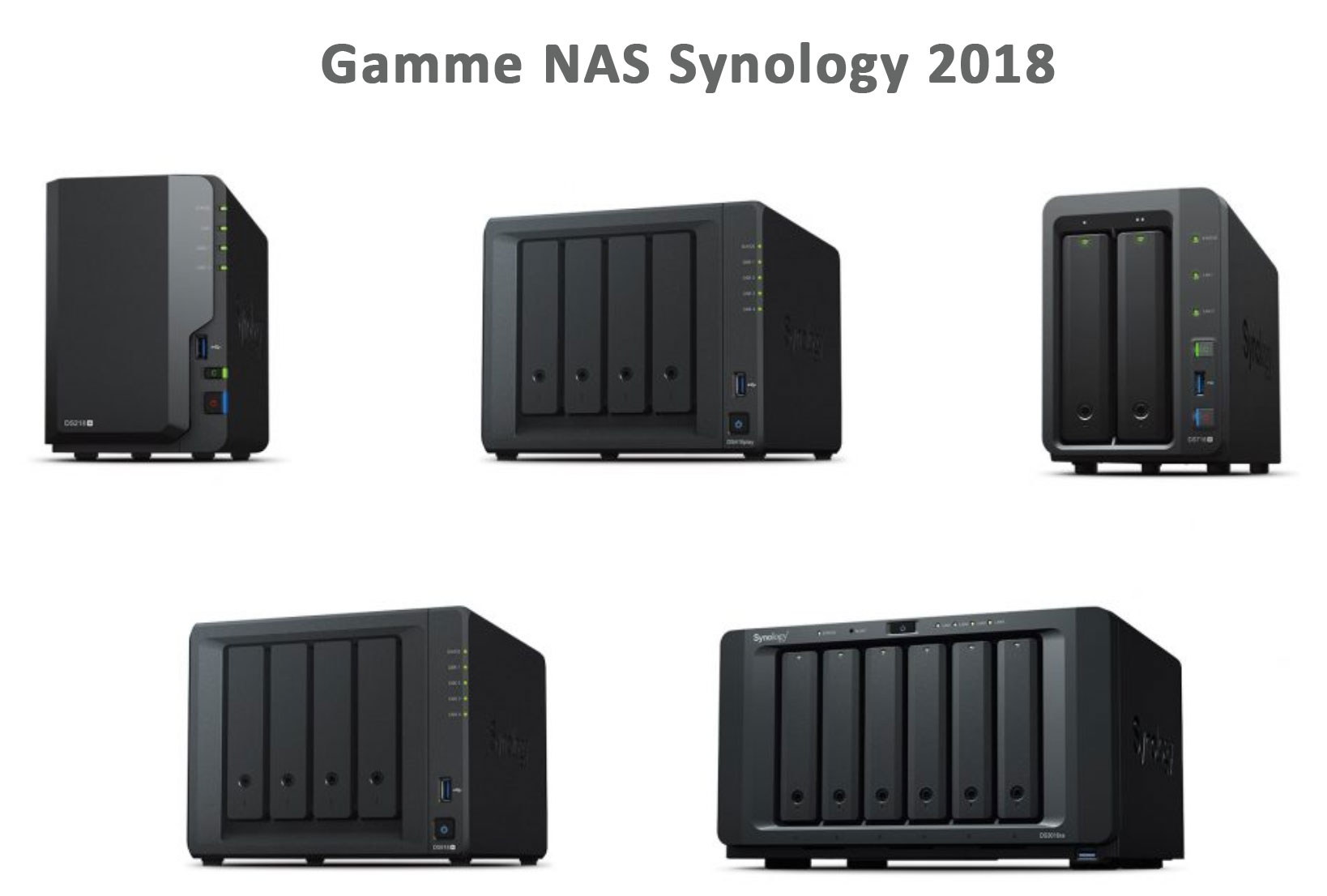 Gamme-NAS-Synology-2018
