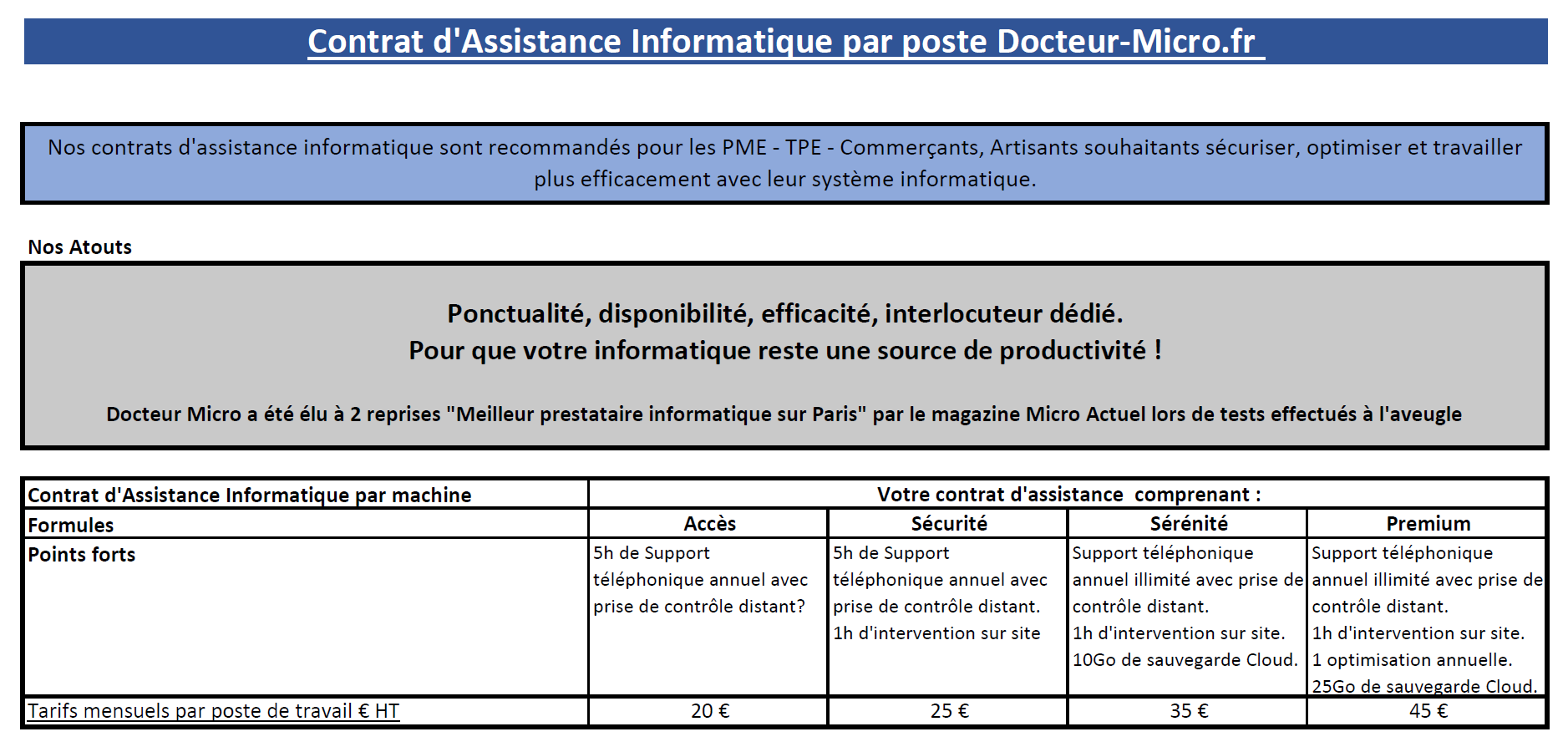contrat assistance informatique