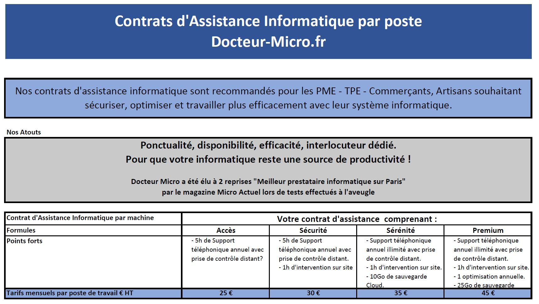 Tarifs Contrat Maintenance Informatique