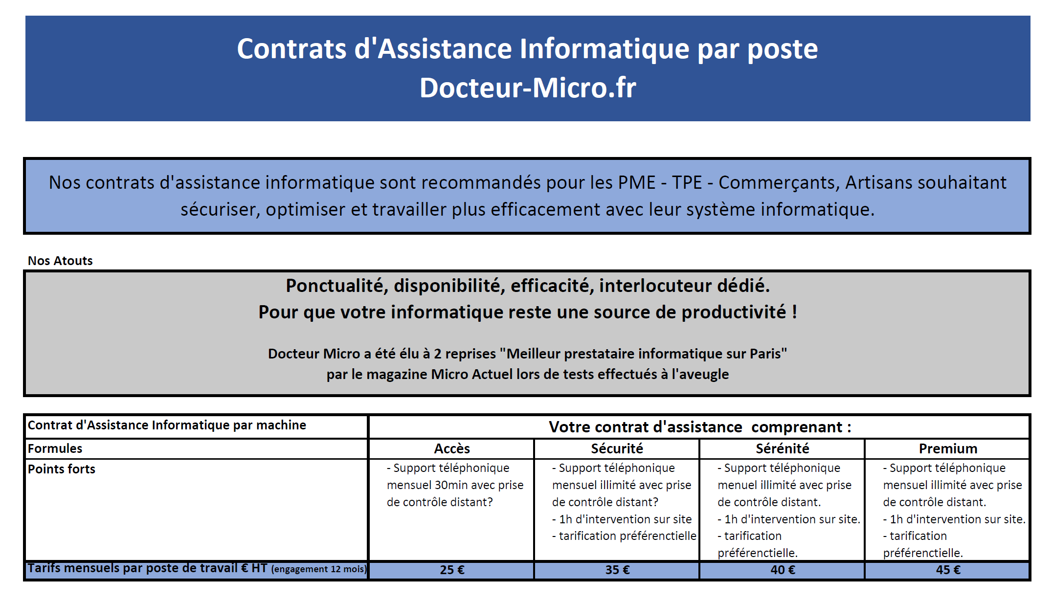 Contrats maintenance informatique docteur micro 2020