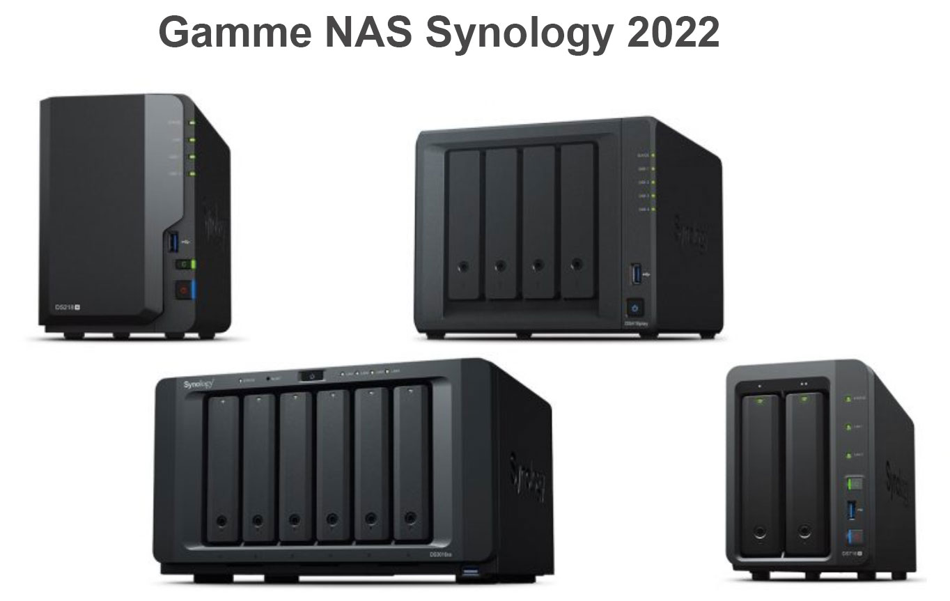 Gamme Nas Synology 2022